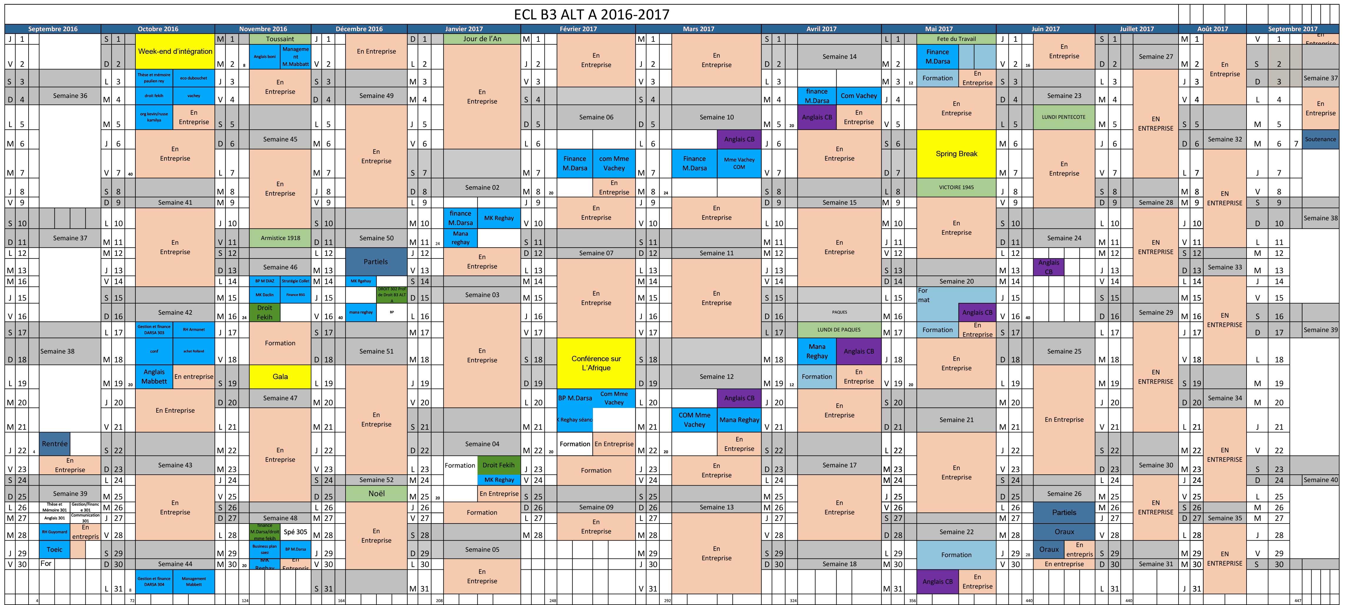 Planning B3 ALT A